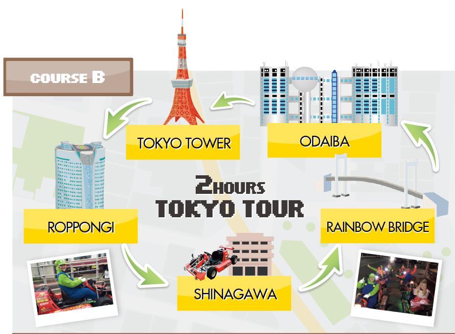 mario-kart-tokyo-tower